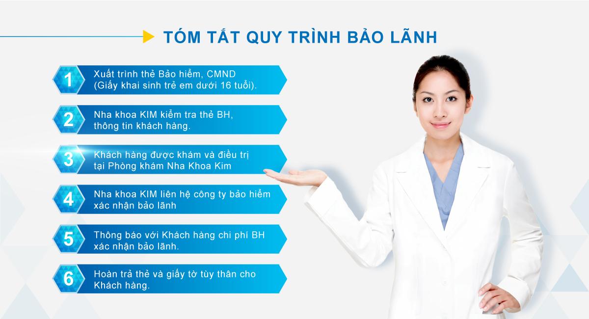 quy trình bảo lãnh bảo hiểm liên kết tại nha khoa Kim