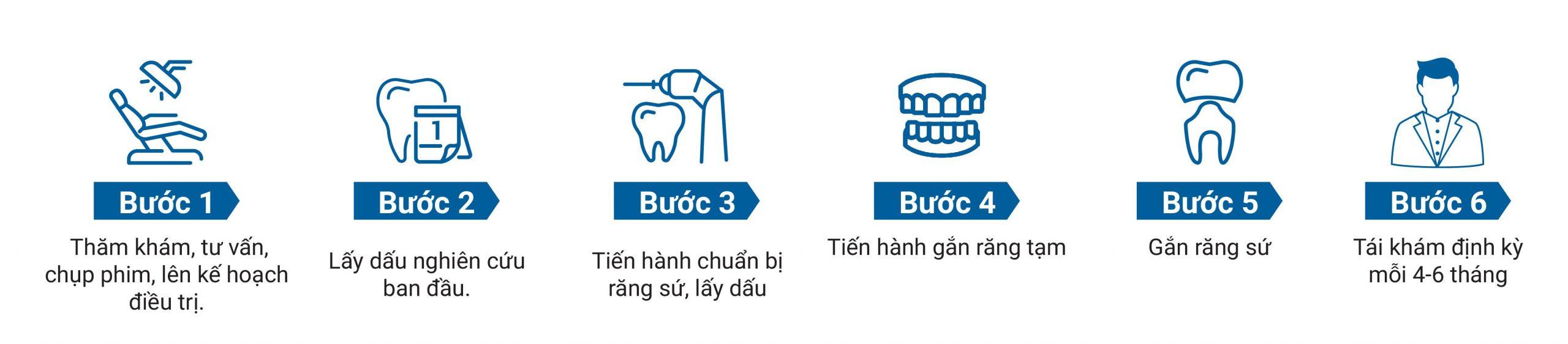chăm sóc răng sứ 2